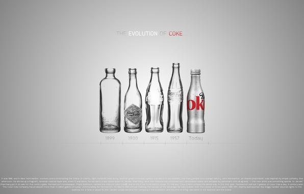 ... годы, дизайн картинки на рабочий стол: https://www.goodfon.ru/wallpaper/coca-cola-coke-butylki.html