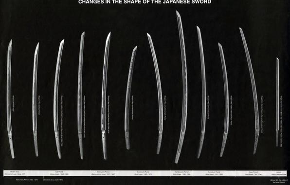 Картинка время, оружие, япония, мечи