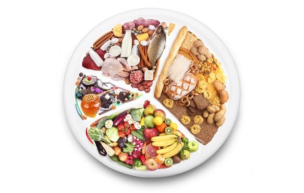 Картинка яблоки, сосиски, шоколад, рыба, апельсины, сыр, киви, молоко, лук, клубника, тарелка, хлеб, баклажаны, бананы, мясо, …