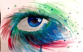 Картинка капли, глаз, водоварот