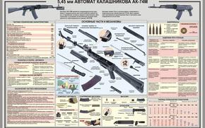 Картинка Автомат Калашникова, Автомат, Калашников, АК-74М