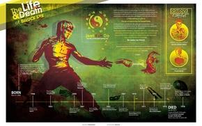 Обои мастер, история, учитель, Bruce Lee, Брюс Ли, infographic, джит кун до, life and death, философ, ...