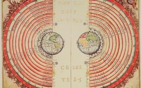 Обои старая карта, атлас, карта мира