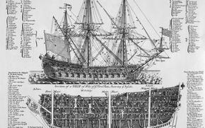 Картинка vintage, plan, war, interior, architecture, ships, galeon