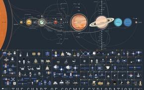 Обои спутники, солнечная система, планеты