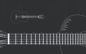 Картинка схема, ноты, гитара, струны, лады, раскладка, Раскладка по ладам