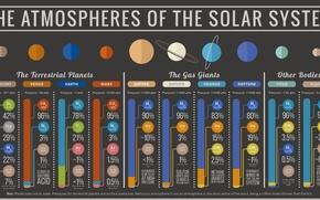 Картинка atmosphere, solar system, information, gases