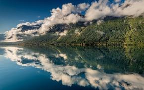 Картинка небо, облака, озеро, отражение