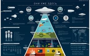 Картинка НЛО, пришельцы, таблица, гуманоиды