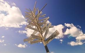 Картинка города, знак, табличка, указатель, расстояние, направление