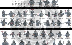 Картинка спецназ, цифры, каска, приказы, тактический штурм отряд, команда, рука, жесты, форма, знаки