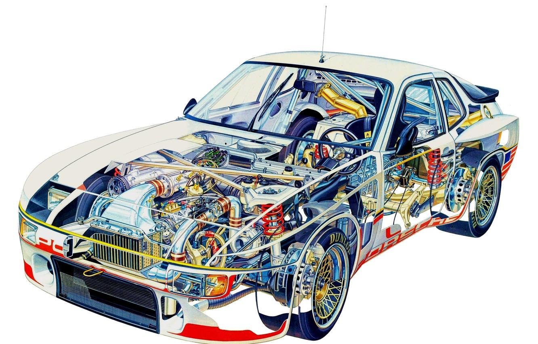 Обои двигатель, Porsche 924, 1980. Автомобили foto 6