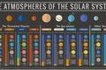 Картинка information, atmosphere, solar system, gases